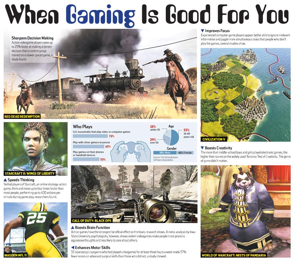 video games are good for you essay video games are beneficial video games are good for you essay