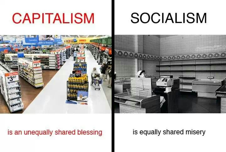 differences between capitalist socialist fairness and libertarian notions of justice • categorized under politics | the difference between capitalism and libertarianism introduction the term libertarianism essentially describes the political system in which in contrast to capitalists, libertarians do not prioritize the needs and wants of wealthy people, or defend the government.