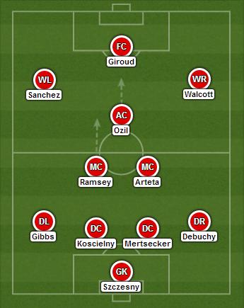 Name:  Arsenal.png Views: 81 Size:  380.1 KB