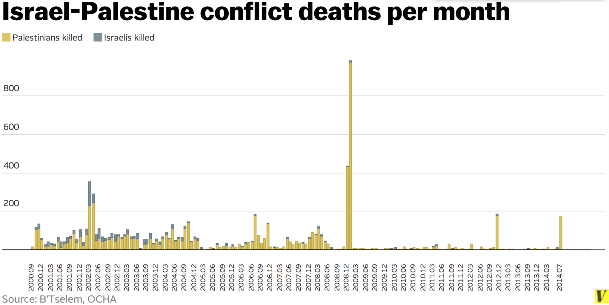 Name:  IP_conflict_deaths_total.png Views: 56 Size:  215.3 KB