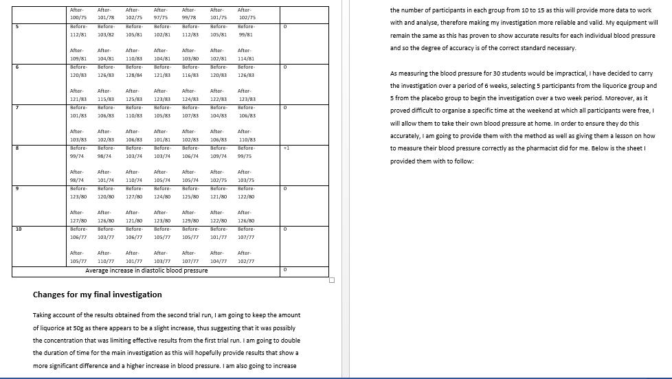 Biology coursework, help!?