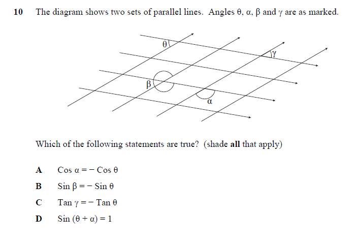 Cast Diagramtrig Graphs The Student Room