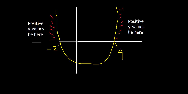 Name:  quadratic.png Views: 40 Size:  8.8 KB