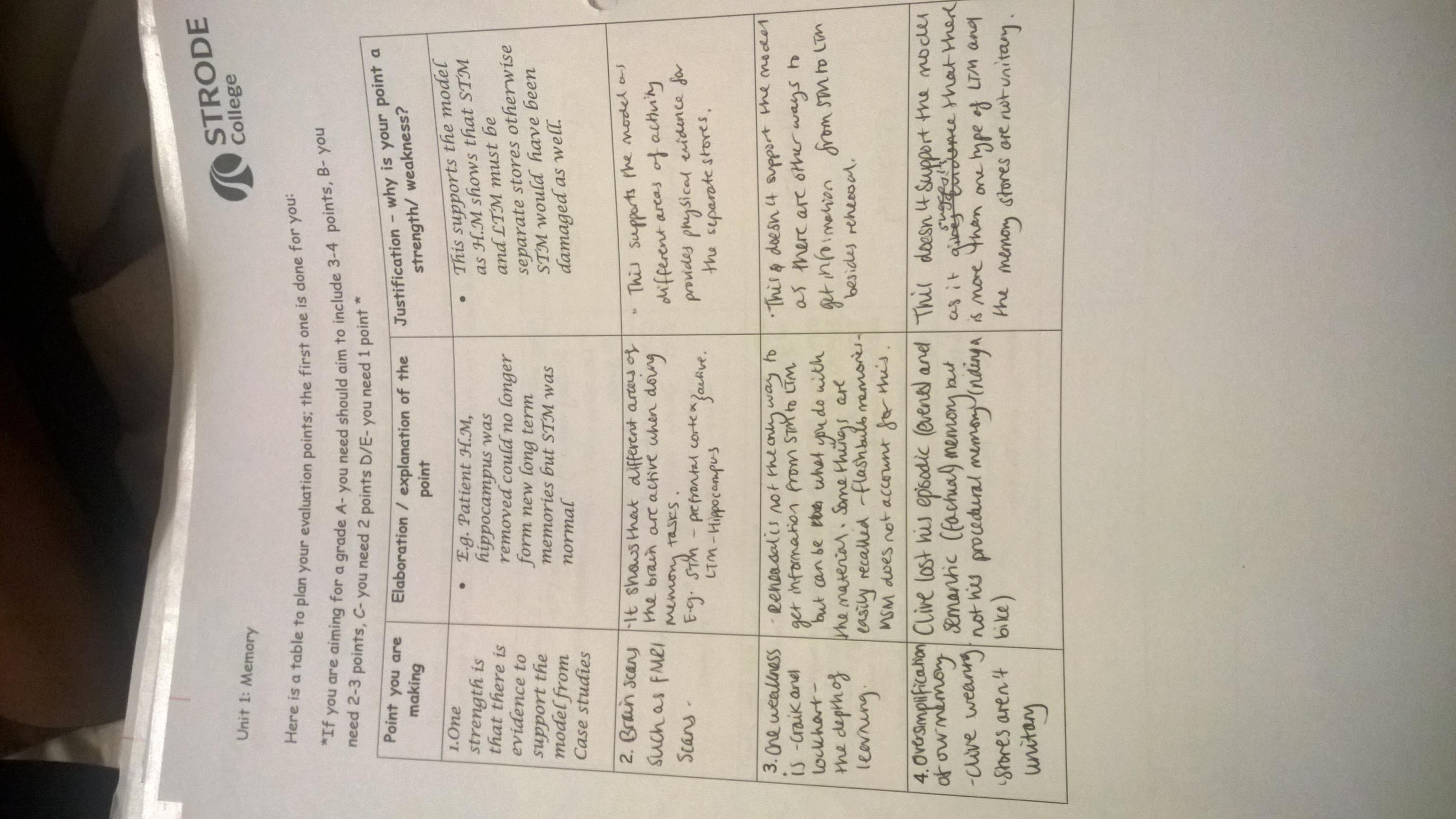 aqa psychology a how long should 12 mark essays be the attached images