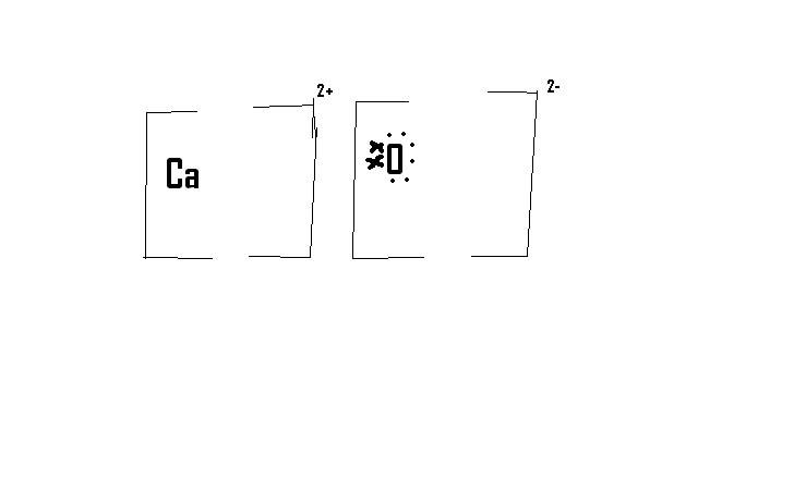 atomic diagram for calcium calcium oxide - dot and cross - the student room #13
