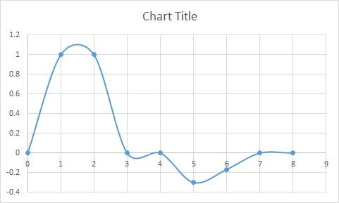 Name:  Physics 1 Q4 new graph.jpg Views: 177 Size:  20.9 KB