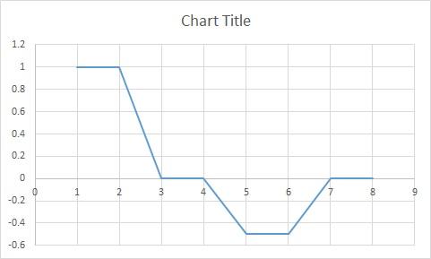 Name:  dv over dt graph2.jpg Views: 168 Size:  19.3 KB