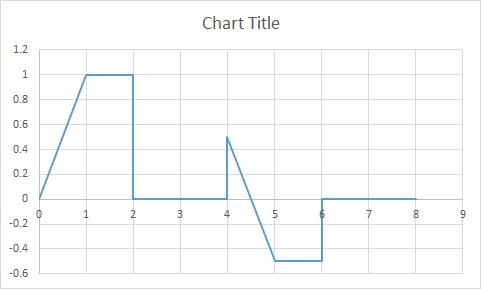 Name:  dv over dt graph3.jpg Views: 168 Size:  19.5 KB
