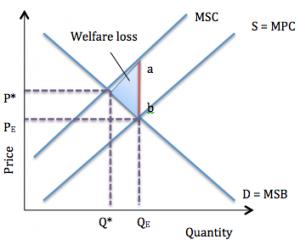 economics aqa msc and msb diagrams - the student room block diagram of msc diagram of msc