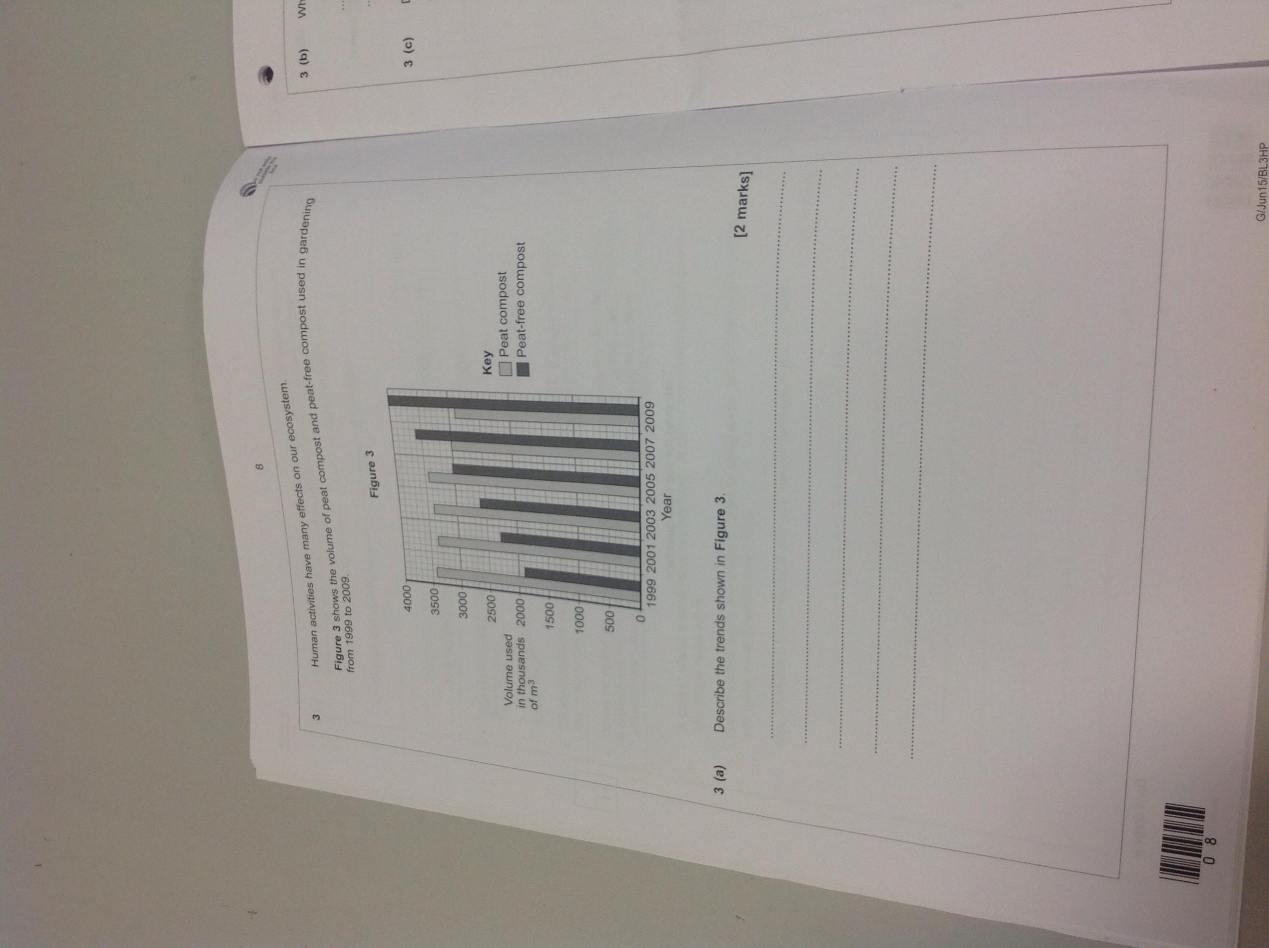 GCSE History Worksheets | Lesson Plans, Powerpoints ...