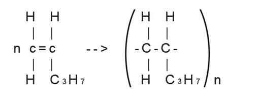 AQA GCSE Chemistry Unit 1 Unofficial Mark Scheme 09/06