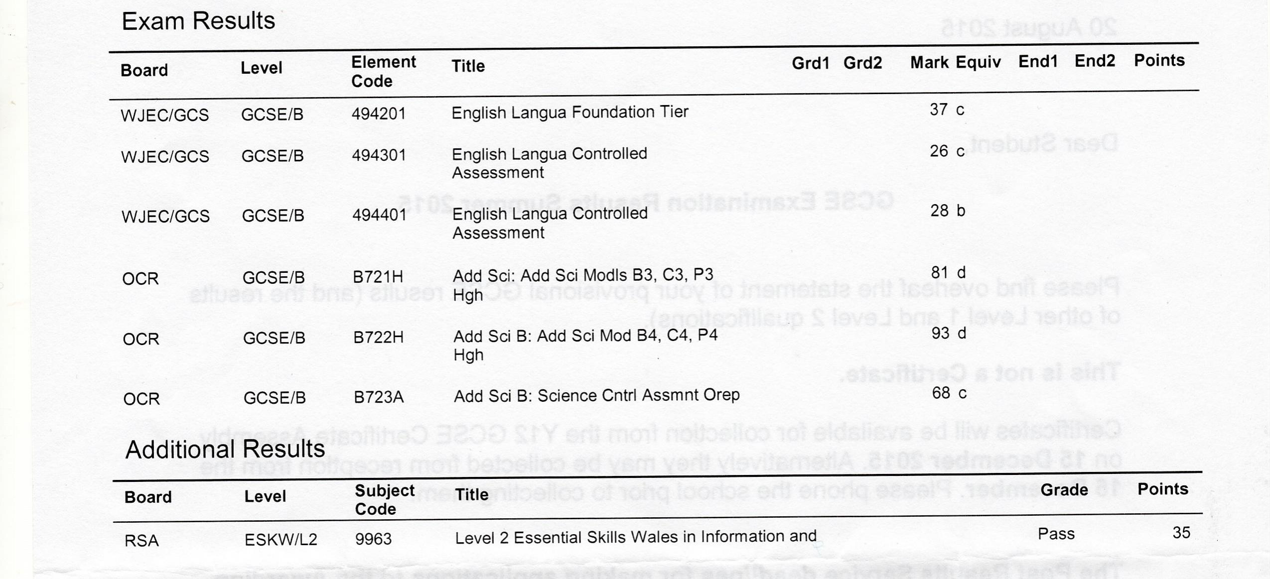 Are my gcse results good?