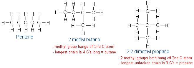 Name:  pentane isomers.JPG Views: 112 Size:  21.2 KB
