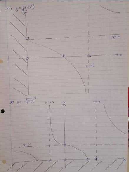 Name:  Graph1.png Views: 101 Size:  211.5 KB