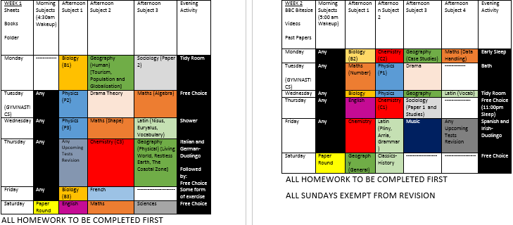 How do I create a revision timetable? - The Student Room