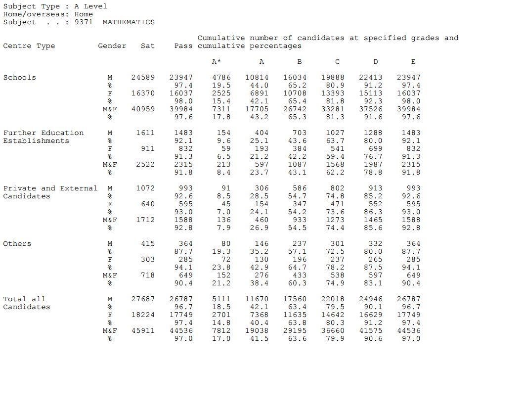 Name:  maths.JPG Views: 186 Size:  112.4 KB