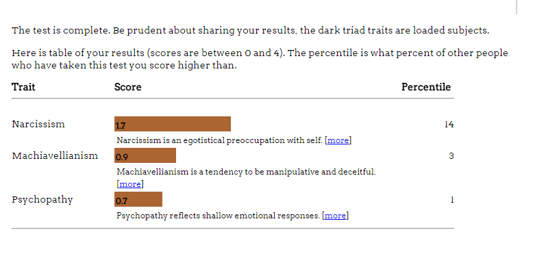 Name:  dark traits.png