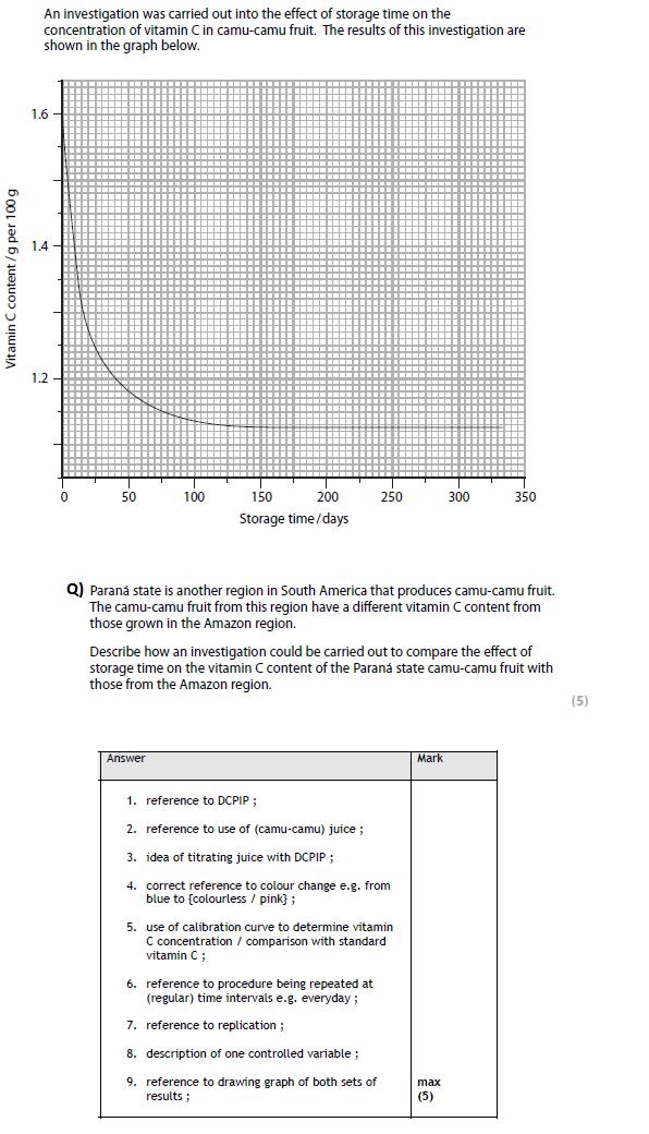 Name:  Vit C in fruit juice practical exam Q.png Views: 84 Size:  47.5 KB