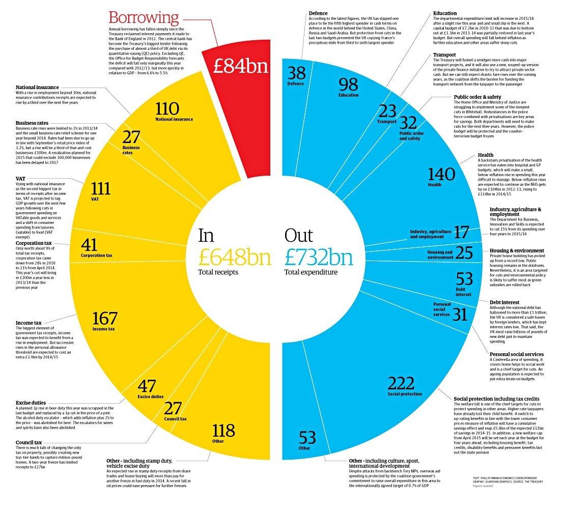 Name:  Budget-2013-the-governmen-010.jpg Views: 92 Size:  334.5 KB