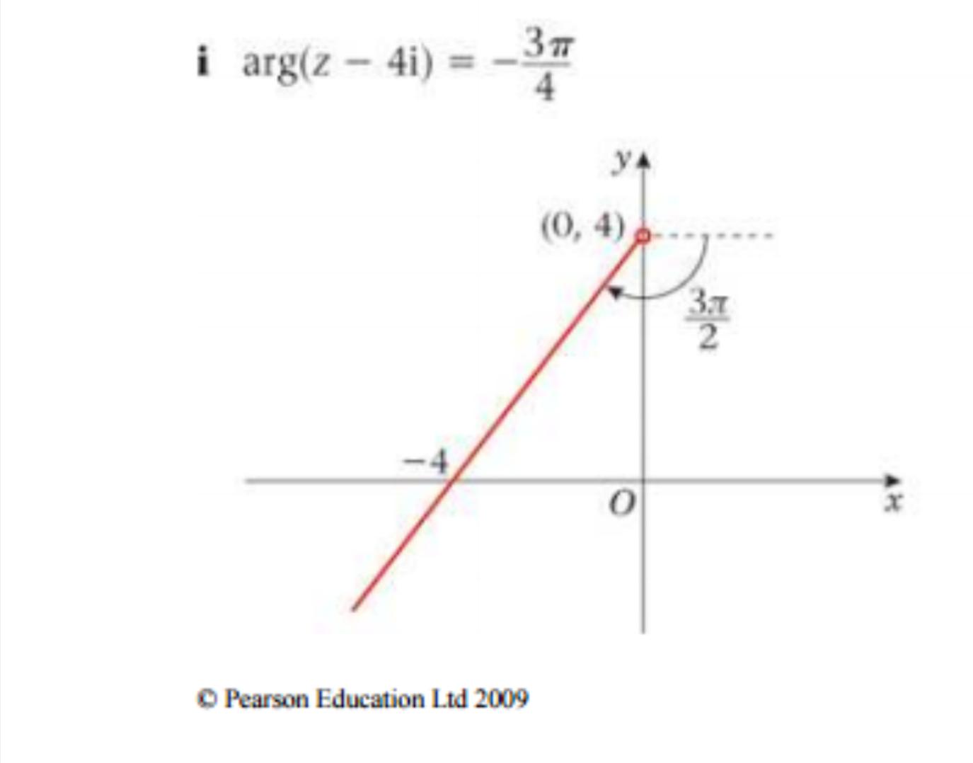 Name:  fp2 arg diagram.png Views: 200 Size:  235.2 KB