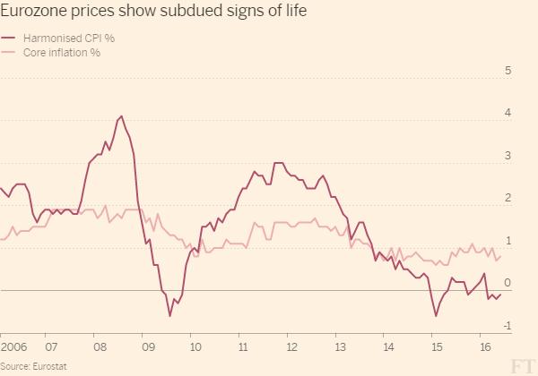 Name:  deflation.png Views: 138 Size:  18.0 KB