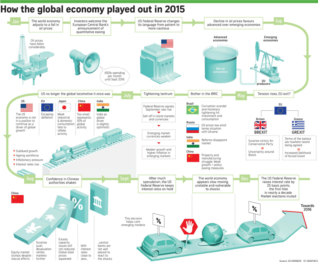 Name:  world-economy-in-2015-review.jpg