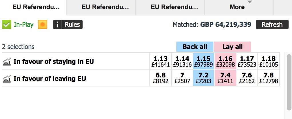 Name:  Betfair odds.jpg Views: 78 Size:  70.0 KB