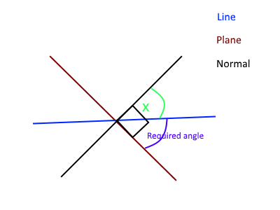 Name:  acute angle.png Views: 262 Size:  7.1 KB