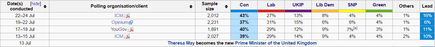 Name:  2016.PNG Views: 67 Size:  24.0 KB