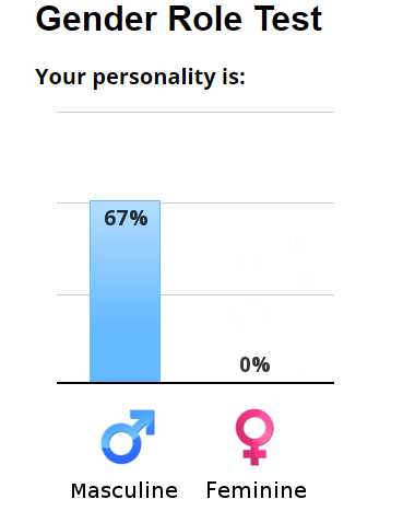 Name:  gender.png Views: 3610 Size:  14.5 KB