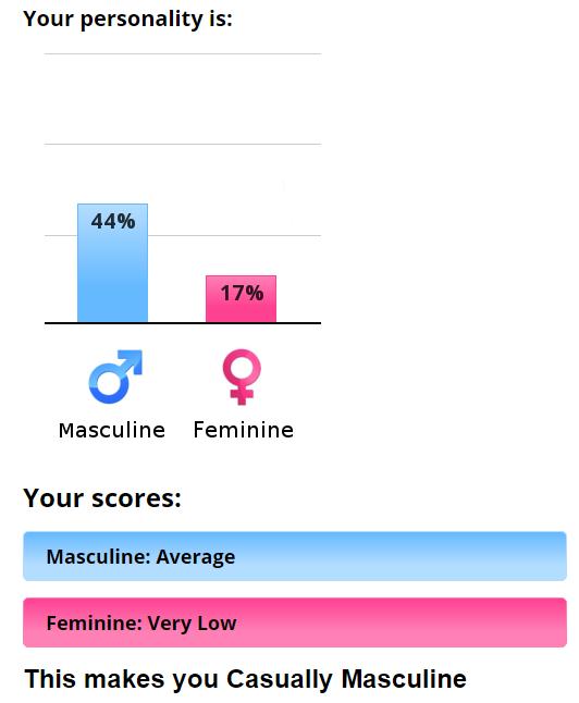 Name:  genderstuff.png Views: 3500 Size:  23.0 KB