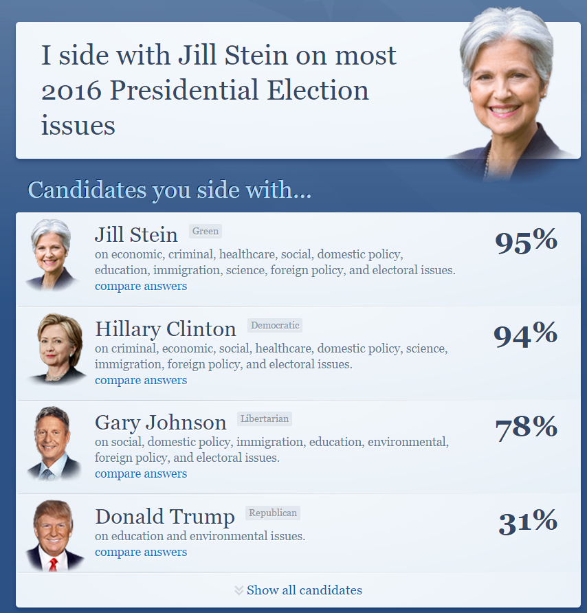 Name:  presidential candidates.png