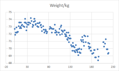Name:  weight.png