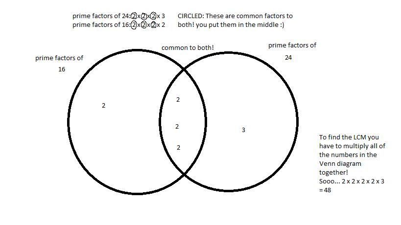 Name:  venn diagram.png Views: 126 Size:  7.2 KB