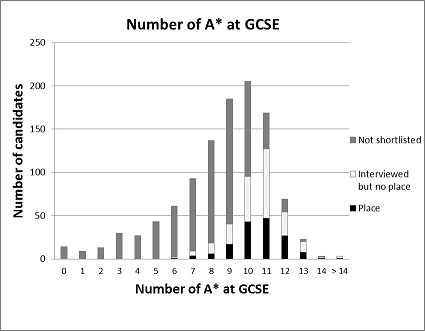 Name:  number-a-gcse-2016-smaller.jpe Views: 80 Size:  28.0 KB
