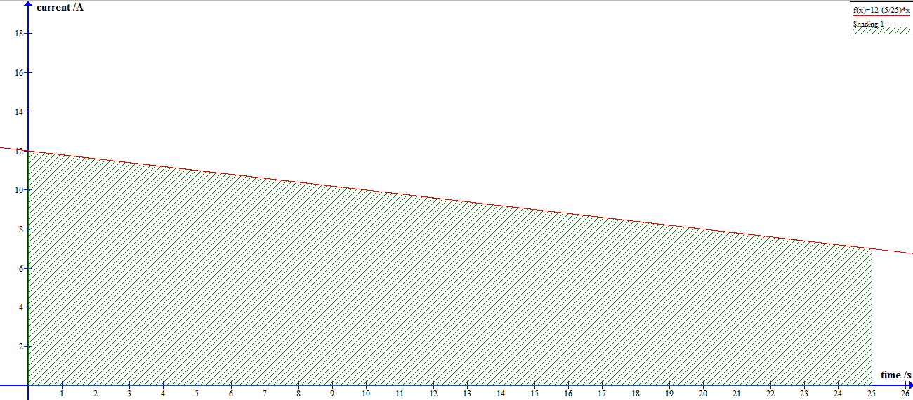 Name:  current graph.PNG Views: 530 Size:  6.4 KB