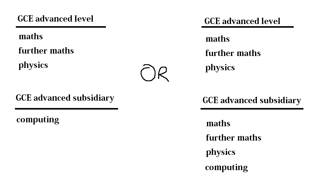gce advanced subsidiary level W w w e tr x m ep university of cambridge international examinations gce advanced subsidiary level and gce advanced level e ap c rs om mark scheme for the october/november 2009 question paper for the guidance of teachers.