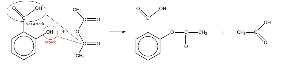 systhesis of aspirin Chem 322: esterification reaction synthesis of aspirin introduction aspirin is one of the milder and least expensive pain relievers available.