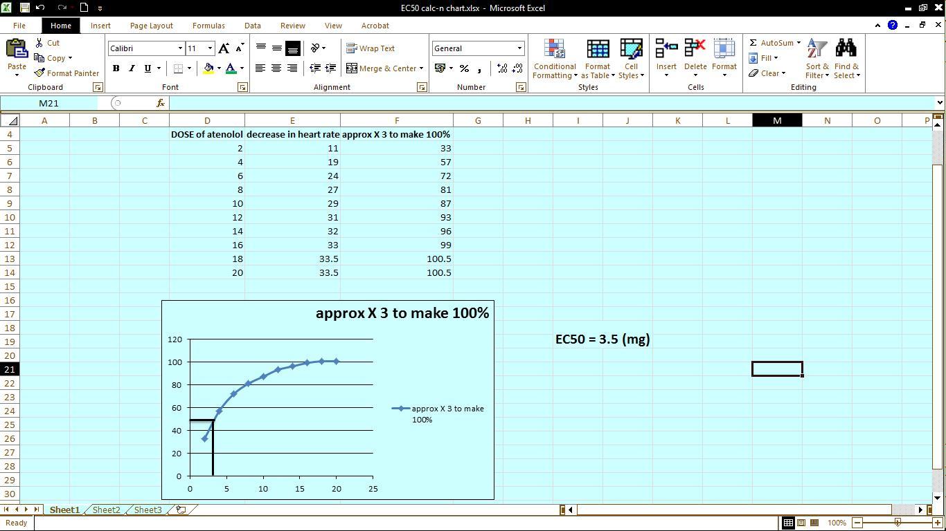 Name:  EC50 calc Excel.jpg Views: 99 Size:  122.9 KB