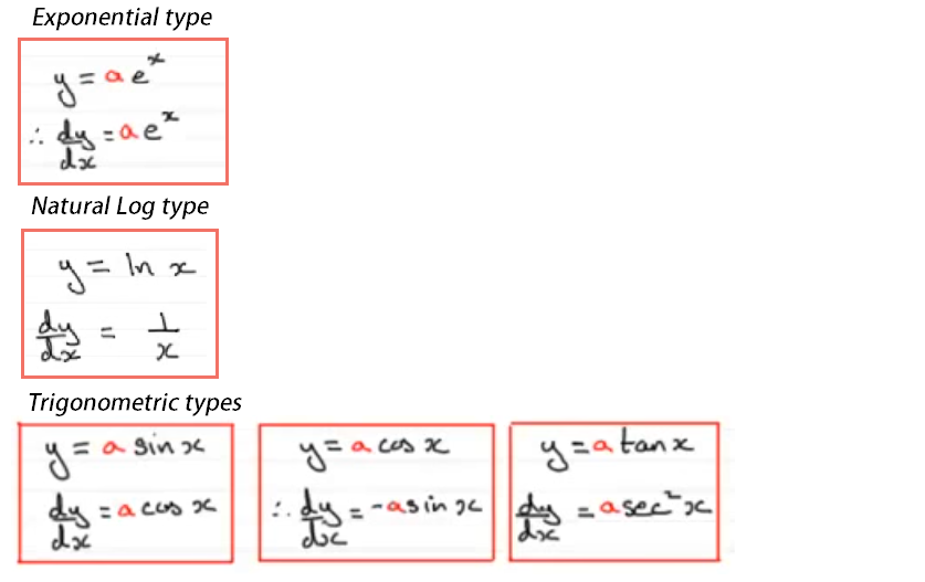 Name:  Differentiation Exponential, Log, and Trig types.png Views: 302 Size:  83.2 KB