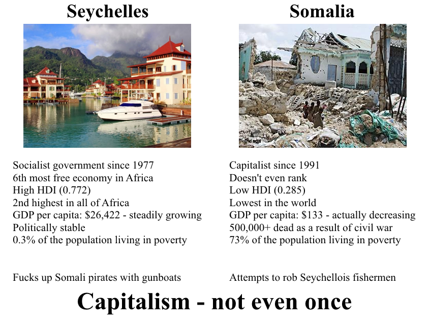 Name:  capitalism doesn't work seychelles socialism.png Views: 564 Size:  392.9 KB