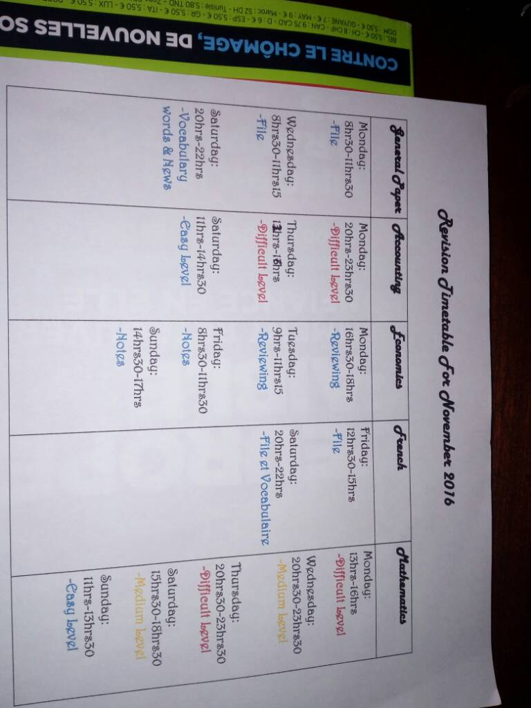how can i make a revision timetable on my laptop the student room attached images