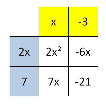 Name:  Grid multiplication.JPG Views: 83 Size:  21.5 KB