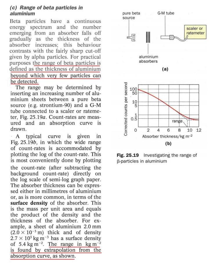 Name:  Range of beta particles in aluminiumjpg_Page1.jpg Views: 21 Size:  163.8 KB