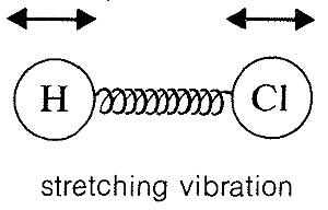 Name:  HCL_vibration.png Views: 24 Size:  5.3 KB