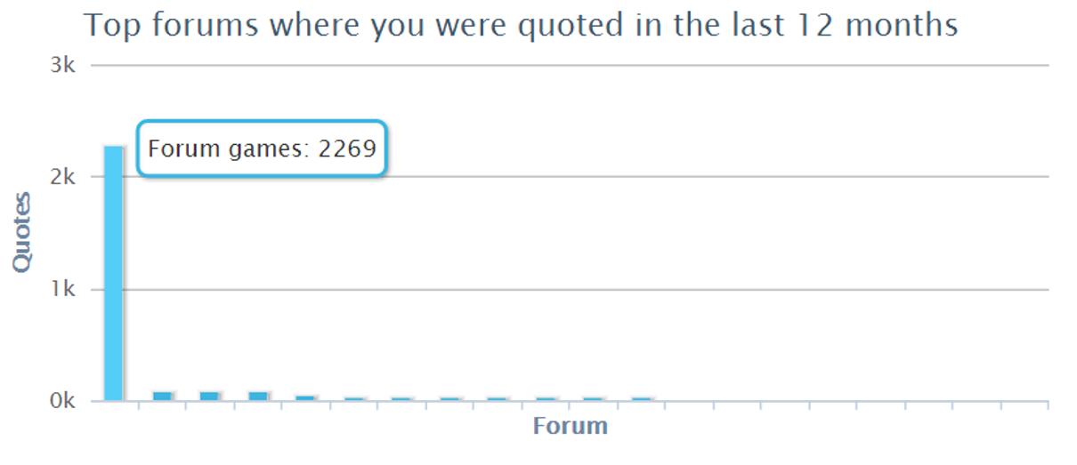 Name:  Graph.png Views: 41 Size:  64.3 KB
