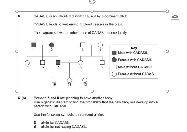 b2 aqa geic    diagram    exam    question     The Student Room