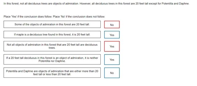 UKCAT Decision Making Question - The Student Room