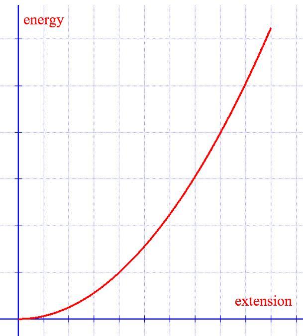 Name:  energy_extension.JPG Views: 53 Size:  51.5 KB
