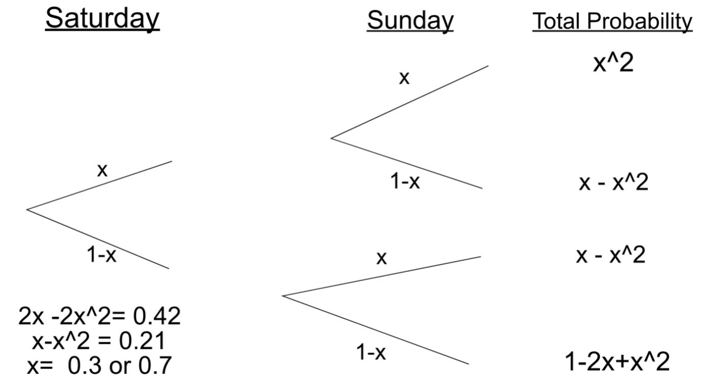 Name:  Probability tsr.PNG Views: 20 Size:  102.7 KB